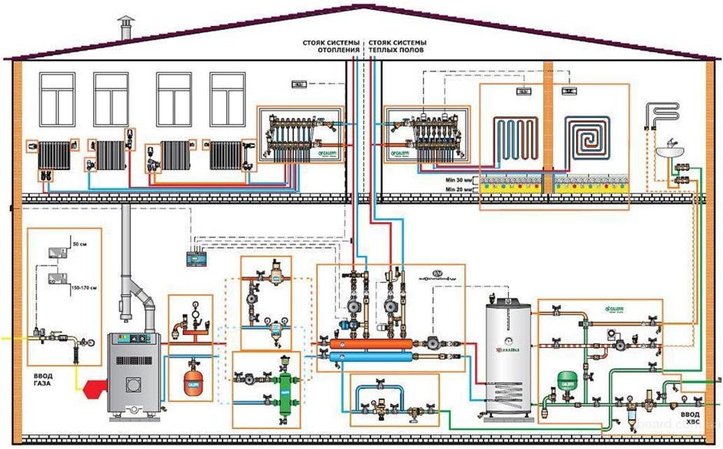 Система отопления коттеджа своими руками
